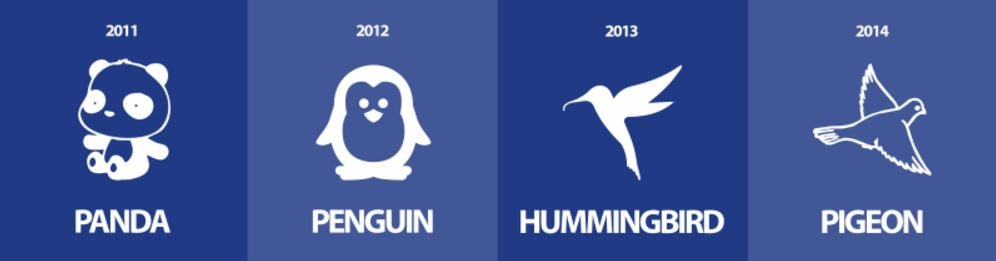 Actualizaciones de algoritmos de Google Panda, Penguin and Hummingbird