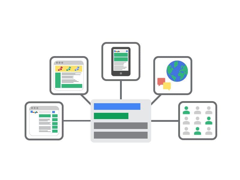 Google AdWords 80 resultados busqueda