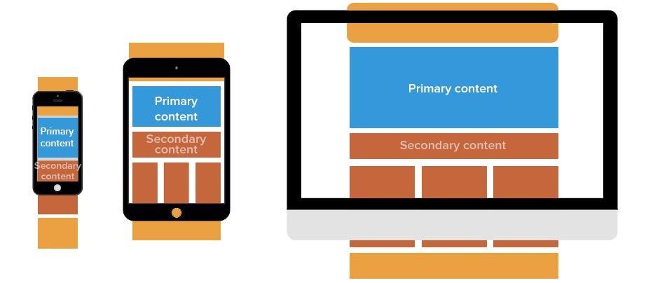 usabilidad web y maquetación web