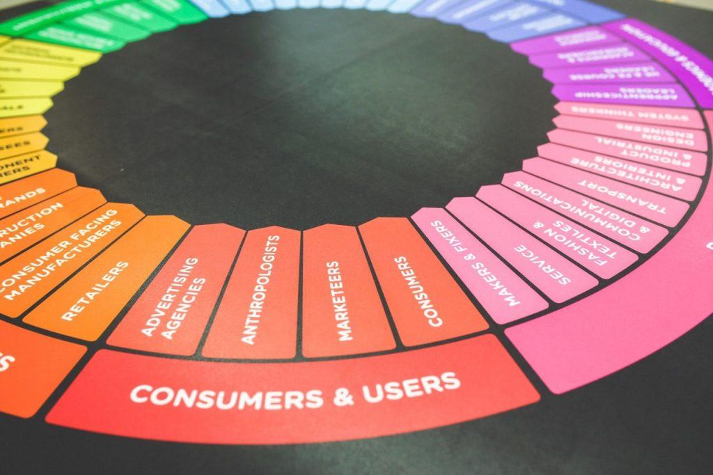 técnicas-de-marketing